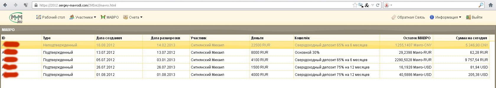 Мои вклады в МММ-2012 на 31 августа 2012
