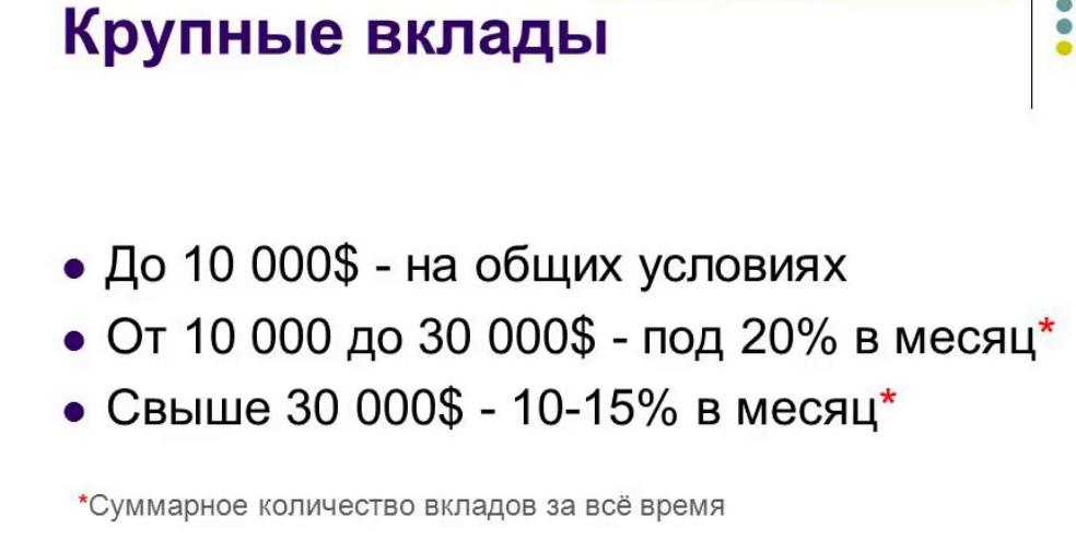Ограничения по сумме вкладов в МММ-2012