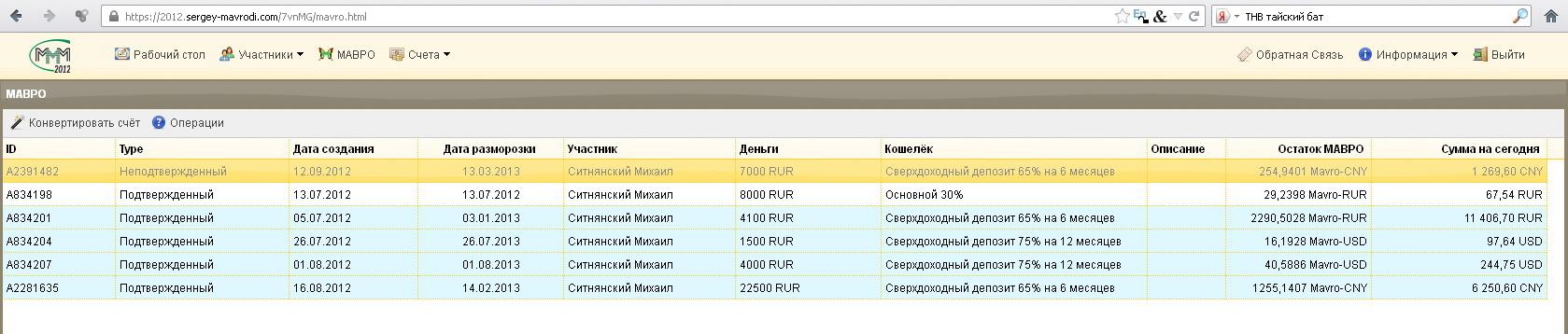 МММ-2012. Вклады боярина Михаила Ситнянского на 12 сентября 2012