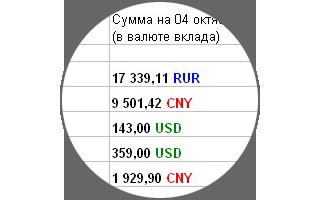 Немного переделал таблицу роста своих вкладов МММ-2012