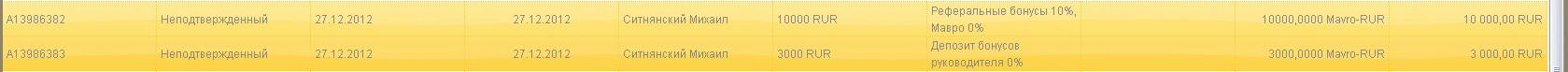 Реферальные и руководительские бонусы за 27 декабря 2012 года
