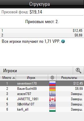 Непрофессионал Михаил Ситнянский играючи разделал сразу пятерых «профессиональных игроков» в покер =))