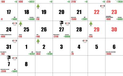 Календарь аспектов жизни. Порноимпотенция. Единственное, что мне осталось в жизни
