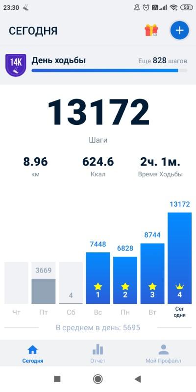 13172